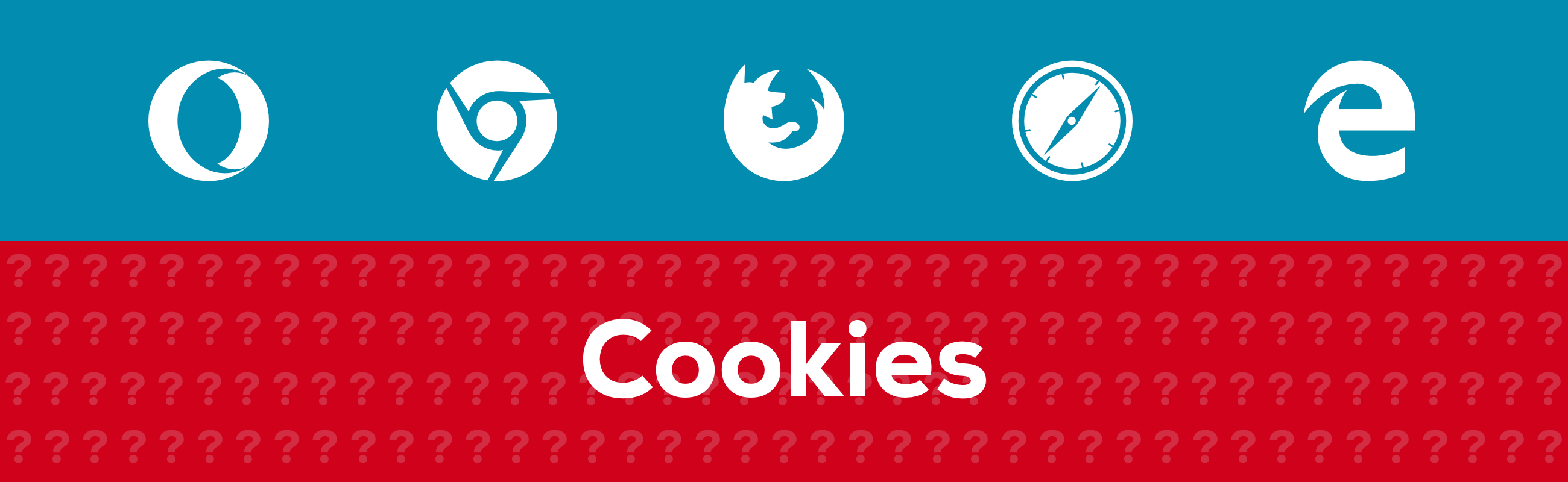 How Browsers Restrict Cookies in 2020